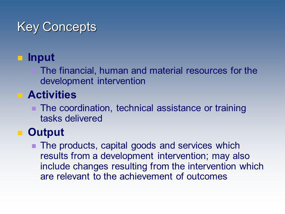 Key Concepts Input Activities Output