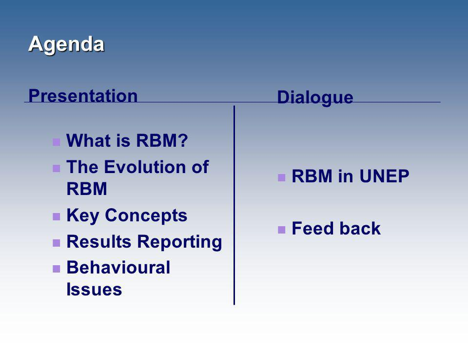 Agenda Presentation Dialogue What is RBM The Evolution of RBM
