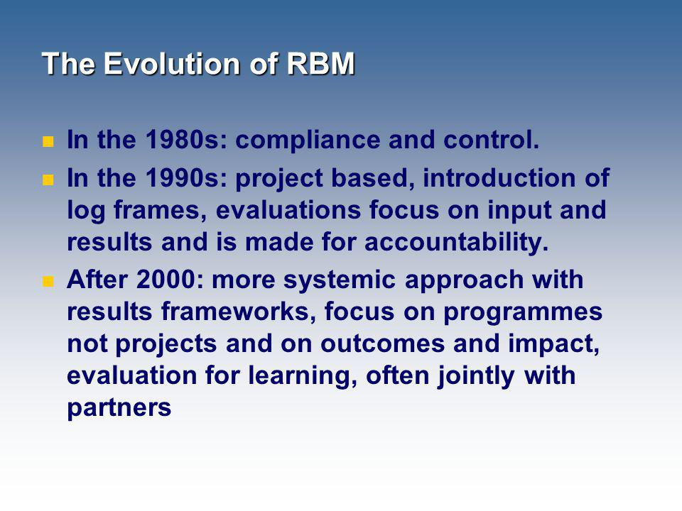 The Evolution of RBM In the 1980s: compliance and control.