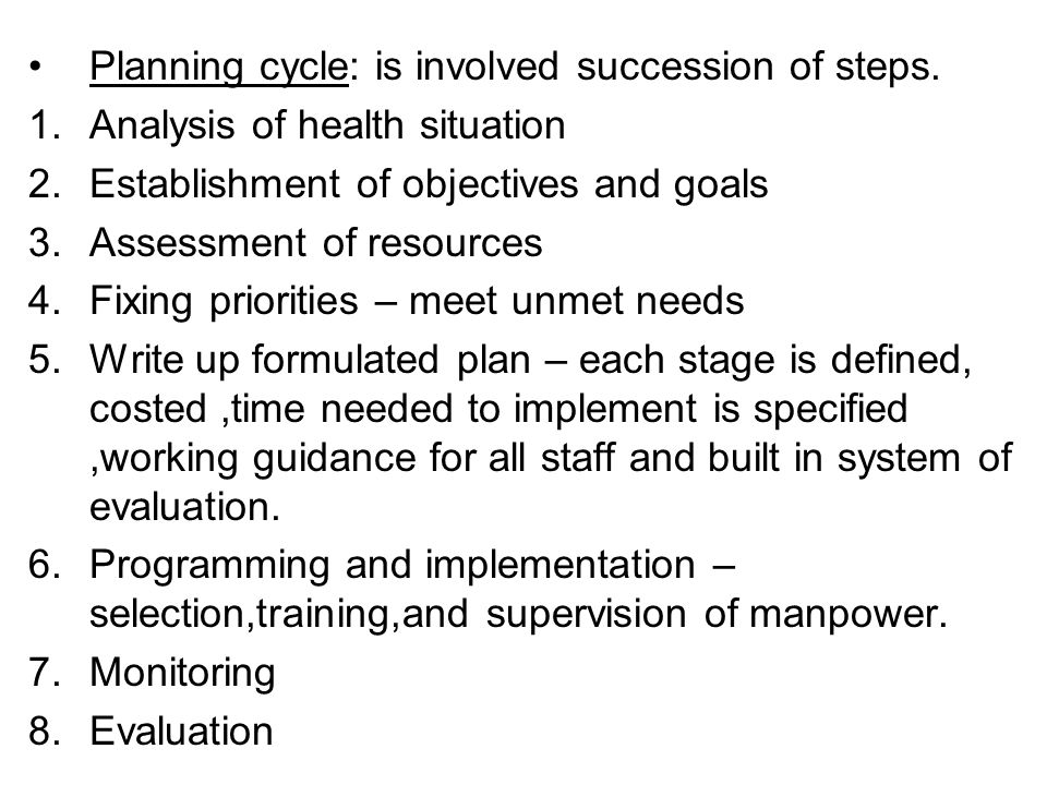 Planning cycle: is involved succession of steps.