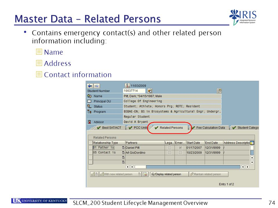 Master Data – Related Persons