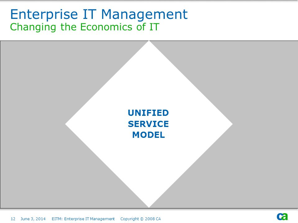 Enterprise IT Management Changing the Economics of IT