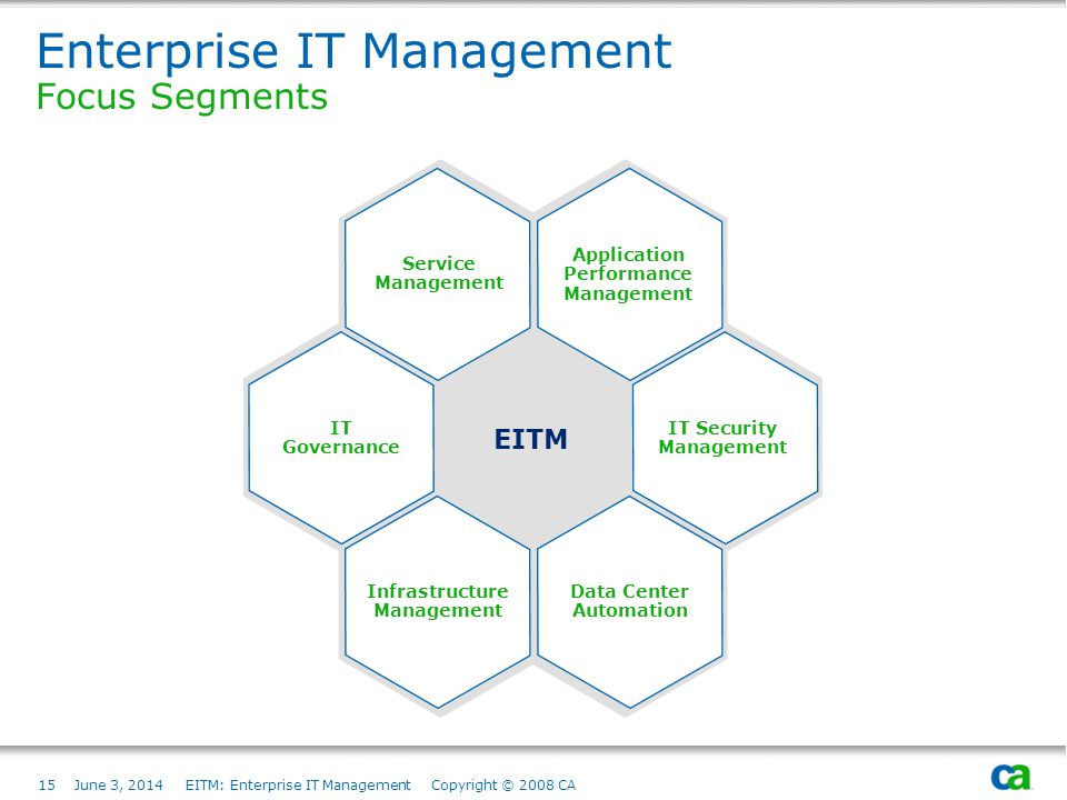 Enterprise IT Management Focus Segments