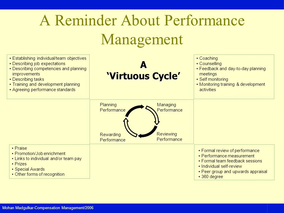 A Reminder About Performance Management