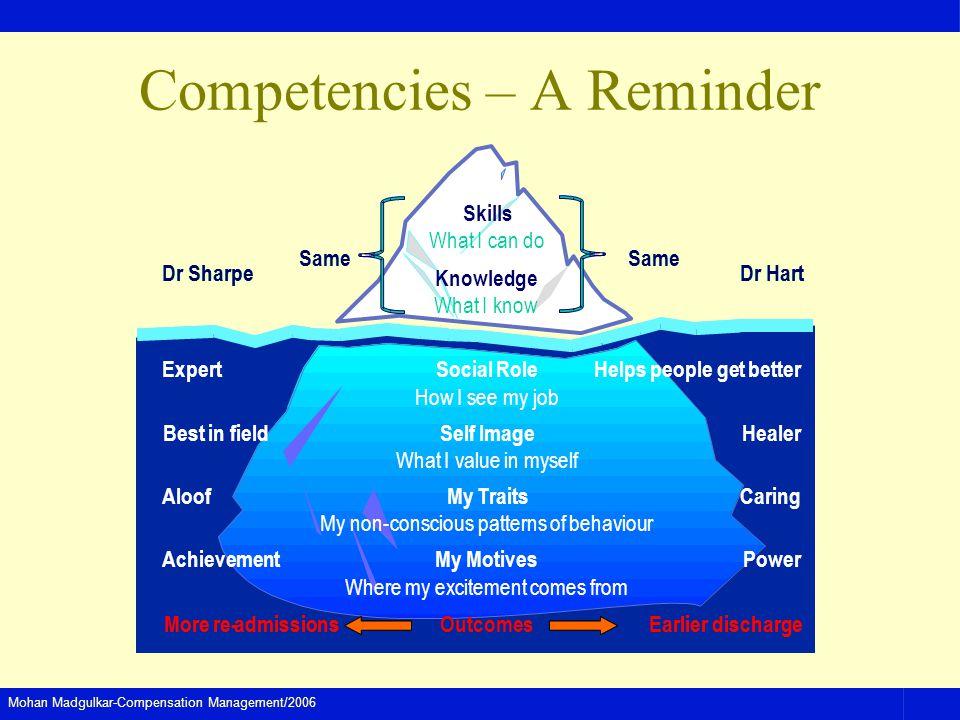 Competencies – A Reminder