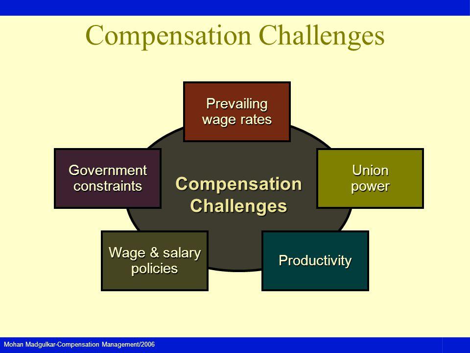 Compensation Challenges
