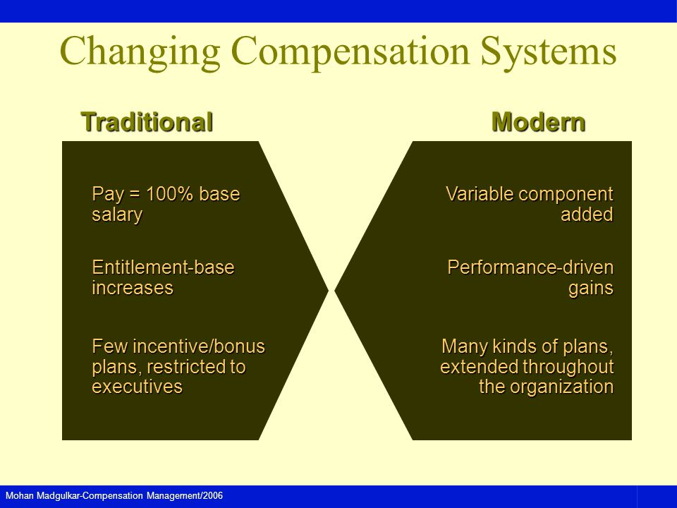 Changing Compensation Systems