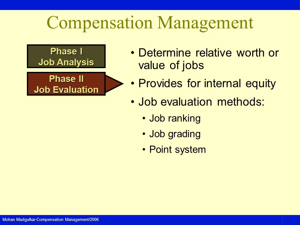 compensation management managing living standards for Standards for community living these standards for community living (these standards) management hereby reserves the right to.