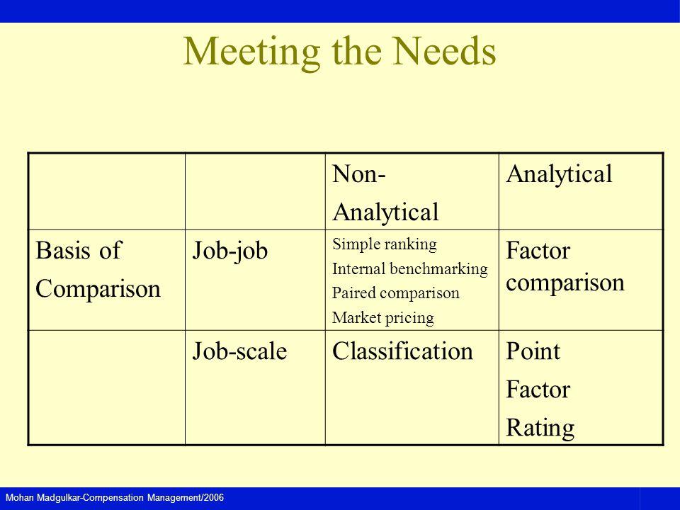 Meeting the Needs Non- Analytical Basis of Comparison Job-job