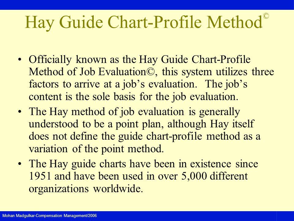 Hay Guide Chart-Profile Method©