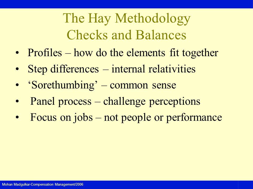 The Hay Methodology Checks and Balances
