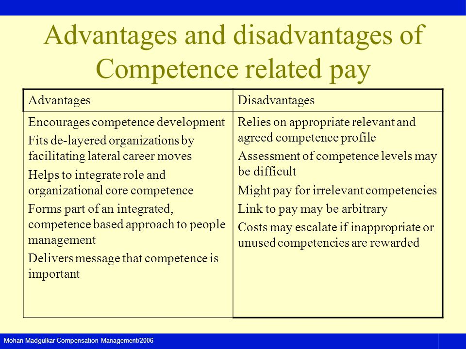 Advantages and disadvantages of Competence related pay
