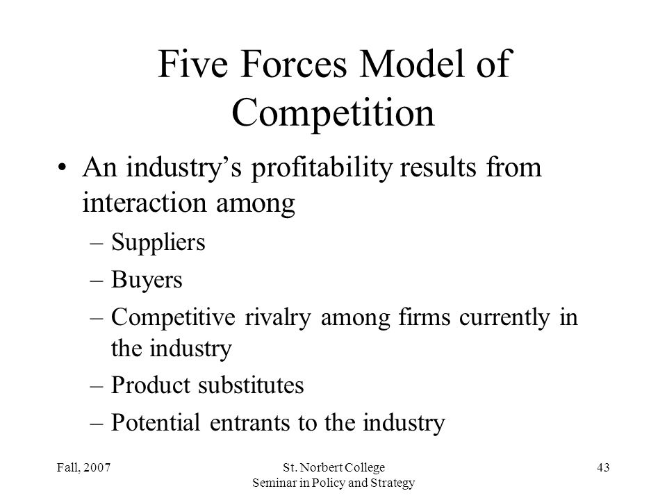 Five Forces Model of Competition