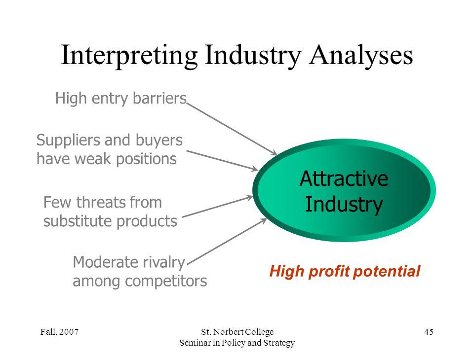 Interpreting Industry Analyses