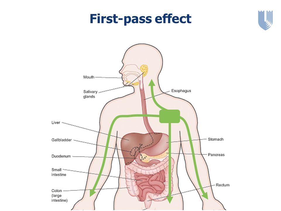 First-pass effect