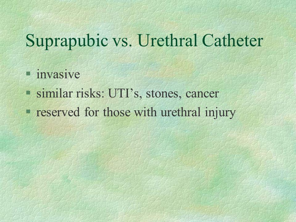 Suprapubic vs. Urethral Catheter