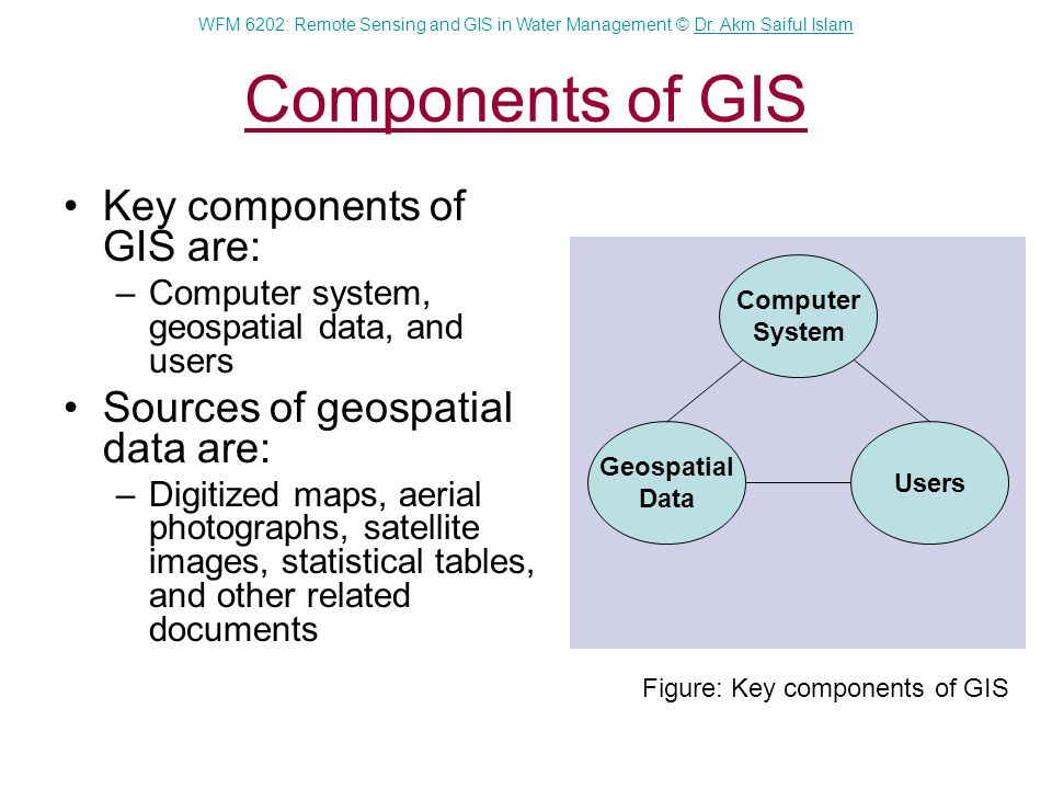 Components of GIS Key components of GIS are: