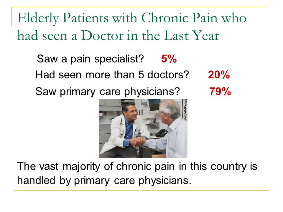Elderly Patients with Chronic Pain who had seen a Doctor in the Last Year