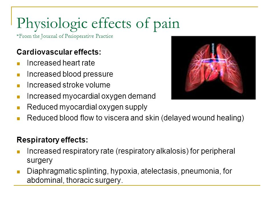 Physiologic effects of pain *From the Journal of Perioperative Practice