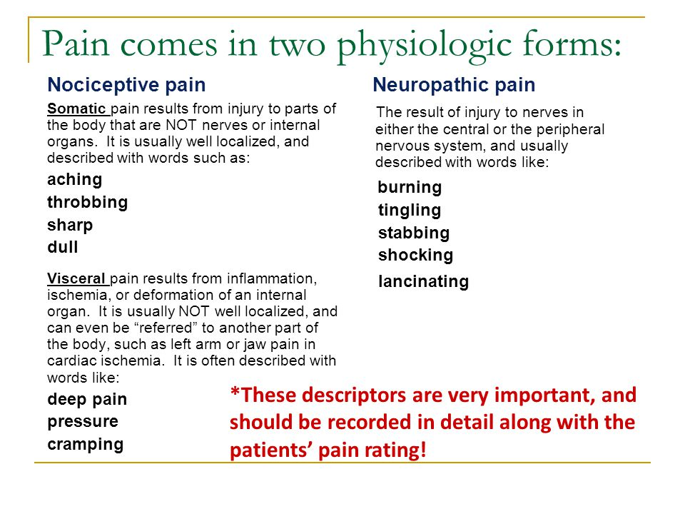 Pain comes in two physiologic forms: