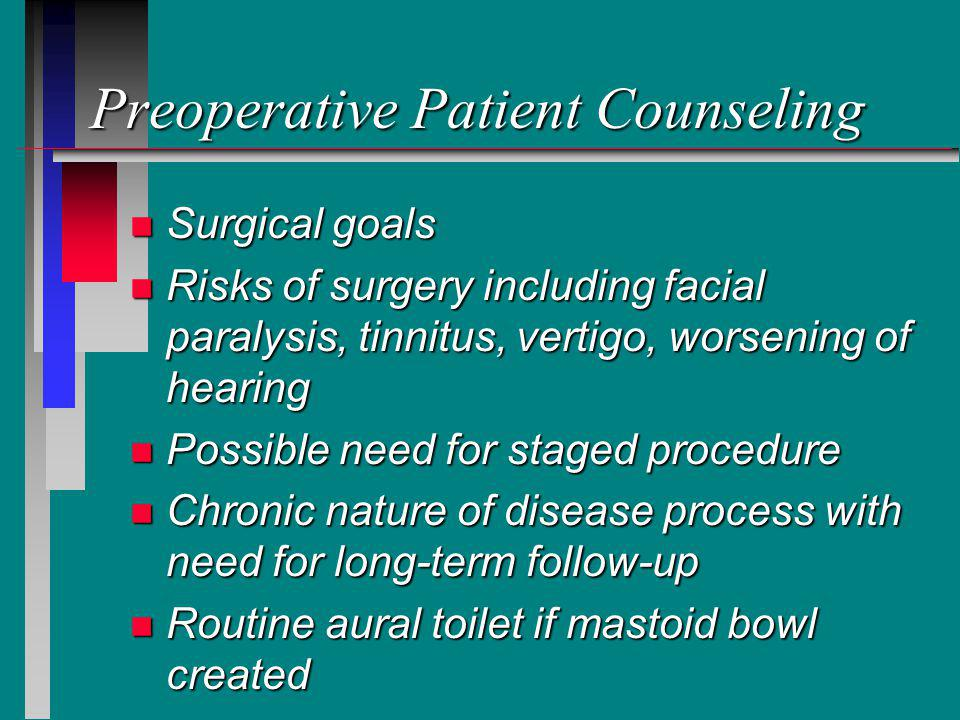Preoperative Patient Counseling