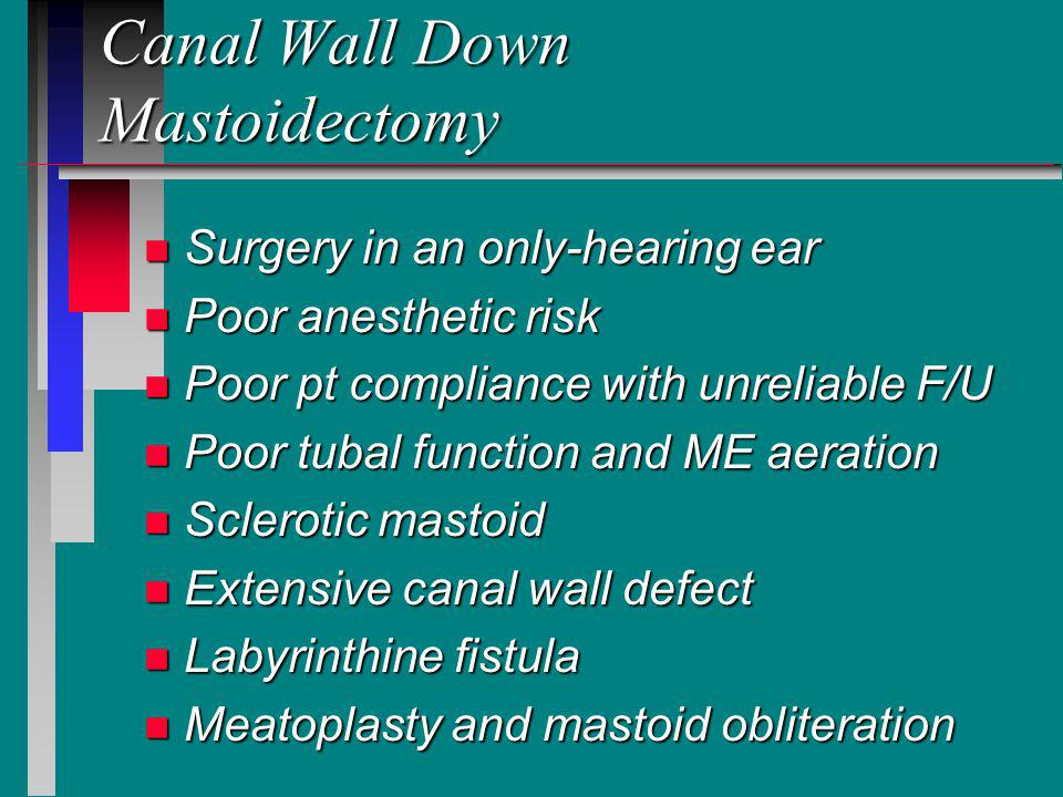 Canal Wall Down Mastoidectomy