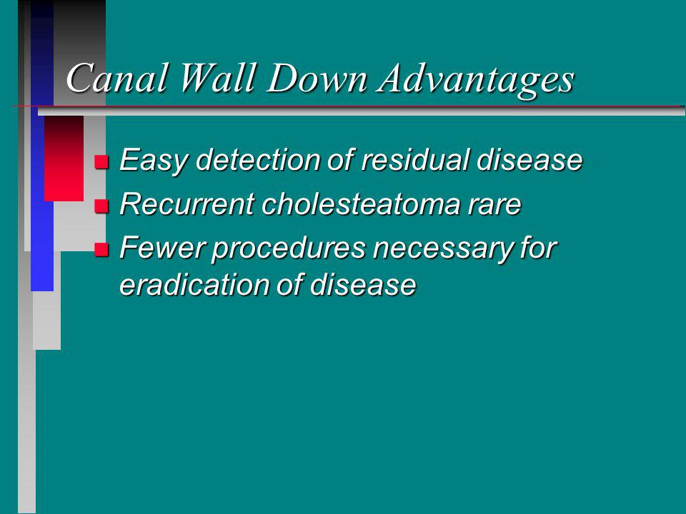 Canal Wall Down Advantages