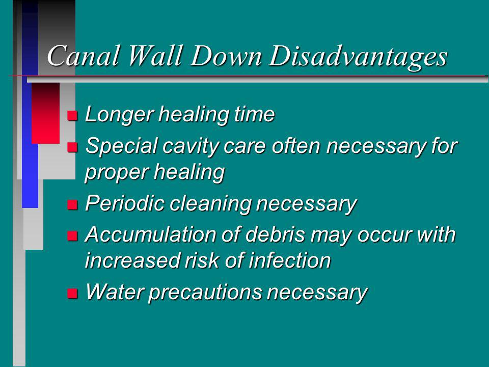 Canal Wall Down Disadvantages