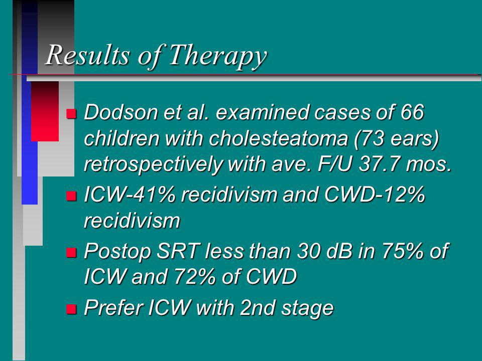 Results of Therapy Dodson et al. examined cases of 66 children with cholesteatoma (73 ears) retrospectively with ave. F/U 37.7 mos.