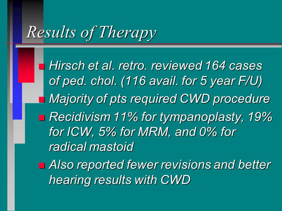 Results of Therapy Hirsch et al. retro. reviewed 164 cases of ped. chol. (116 avail. for 5 year F/U)