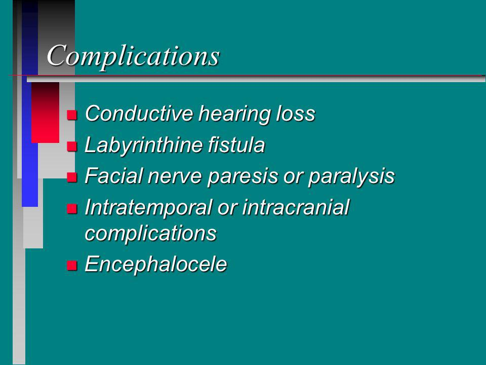 Complications Conductive hearing loss Labyrinthine fistula