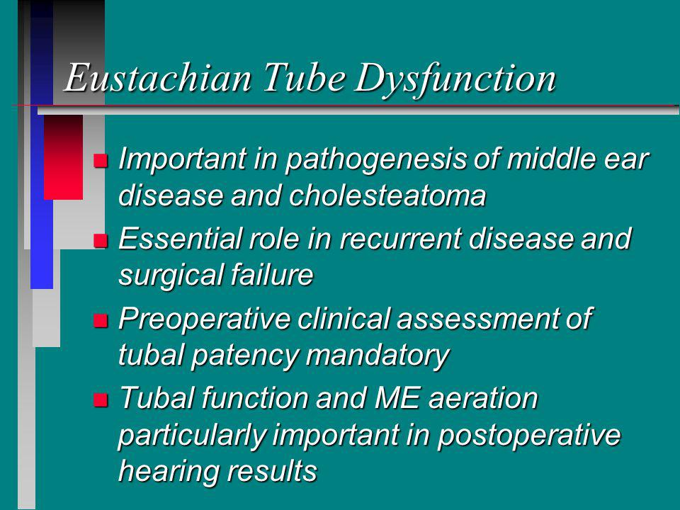Eustachian Tube Dysfunction