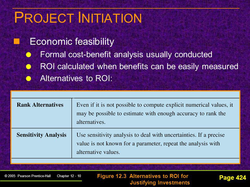 PROJECT INITIATION Economic feasibility