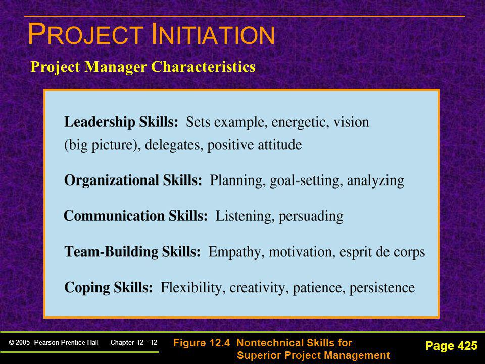 PROJECT INITIATION Project Manager Characteristics Page 425