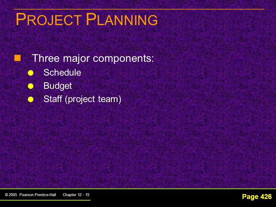 PROJECT PLANNING Three major components: Schedule Budget
