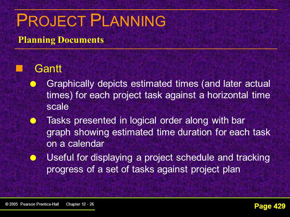 PROJECT PLANNING Gantt Planning Documents