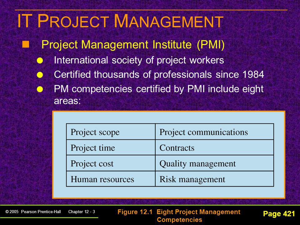 IT PROJECT MANAGEMENT Project Management Institute (PMI)