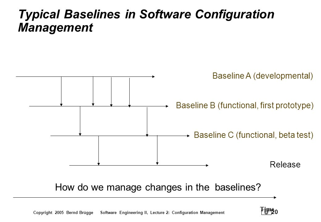 Typical Baselines in Software Configuration Management