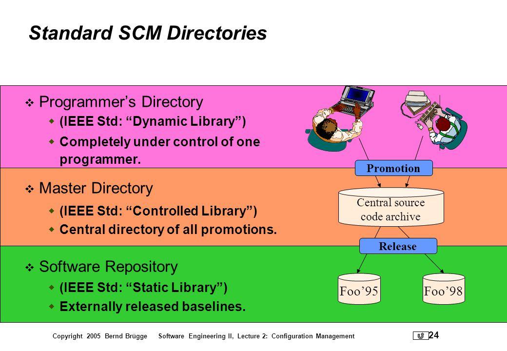 Standard SCM Directories