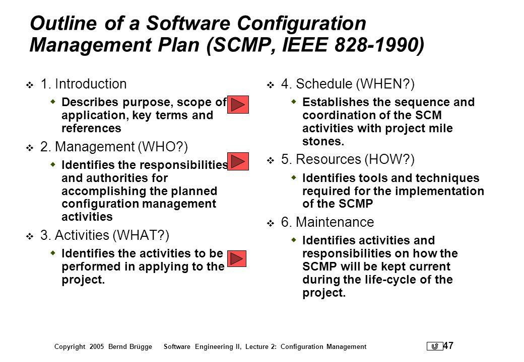 Outline of a Software Configuration Management Plan (SCMP, IEEE 828-1990)