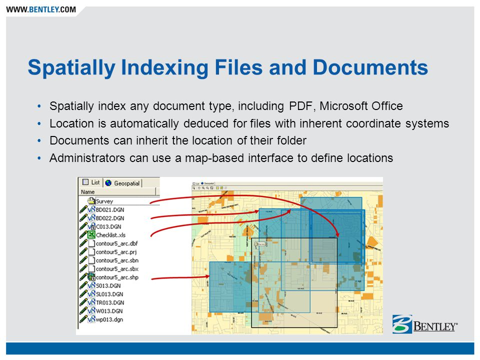 Spatially Indexing Files and Documents