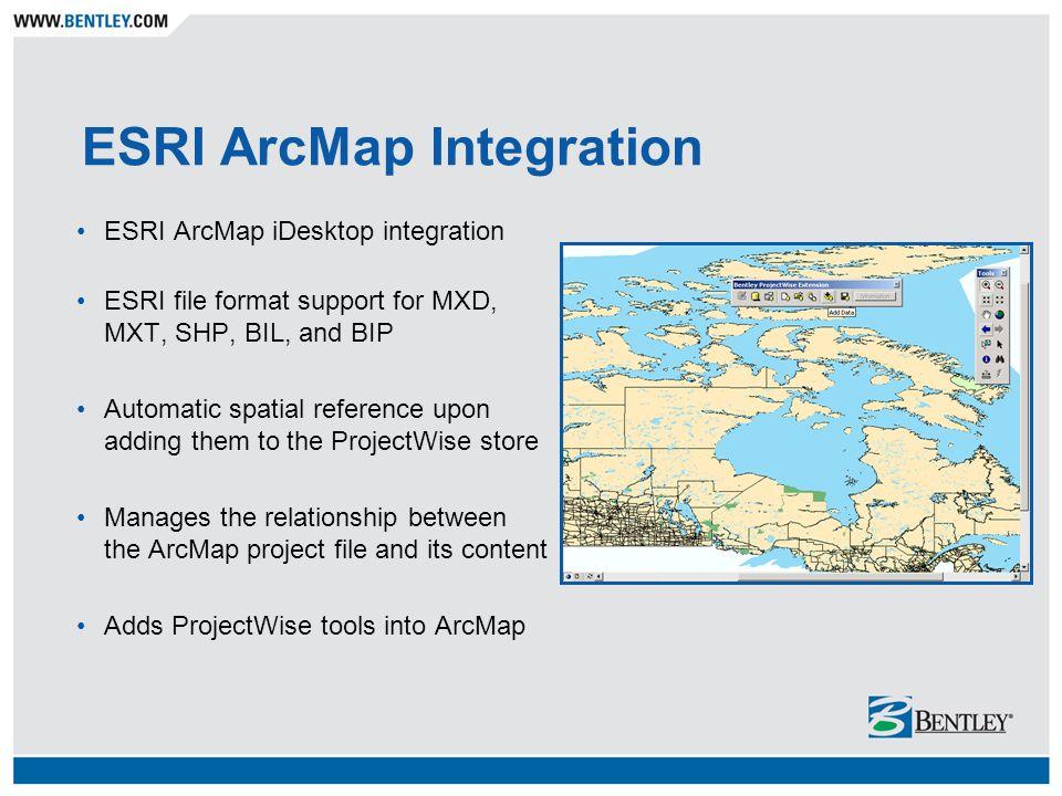 ESRI ArcMap Integration