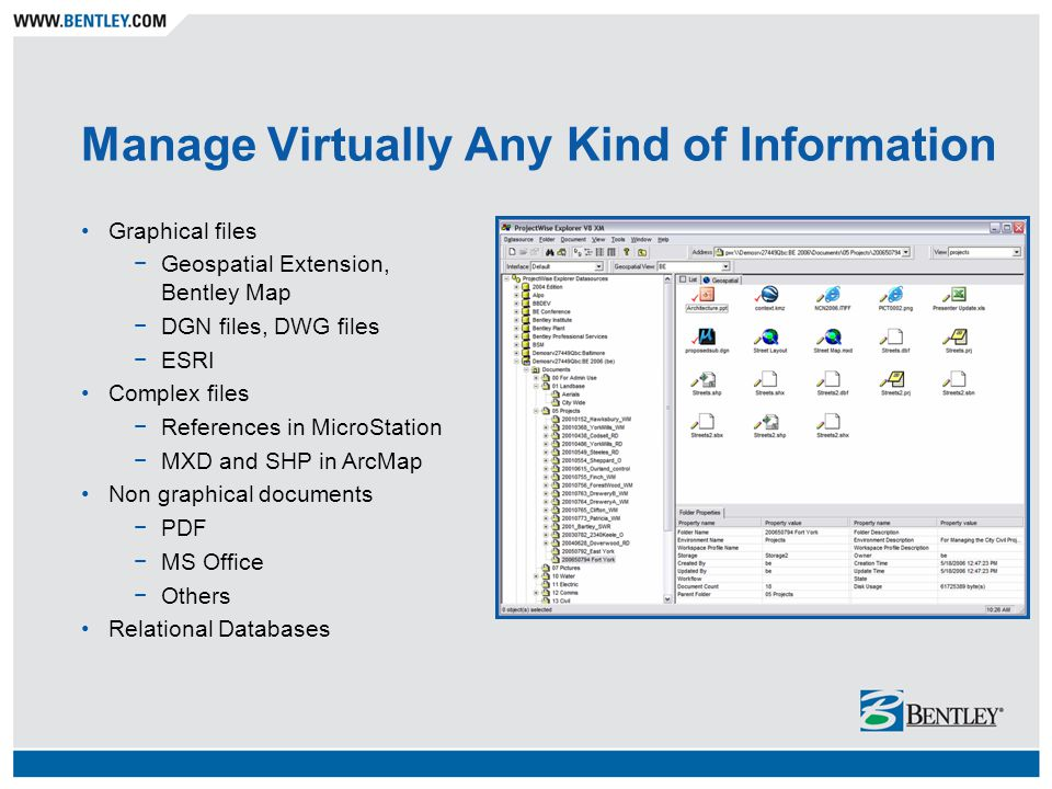 Manage Virtually Any Kind of Information