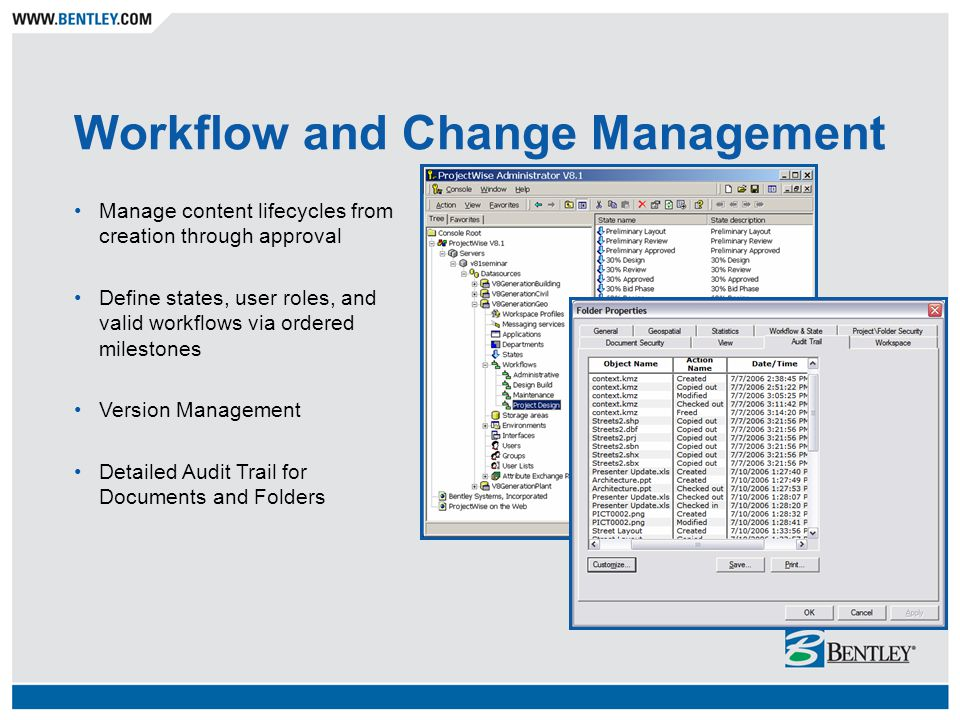 Workflow and Change Management