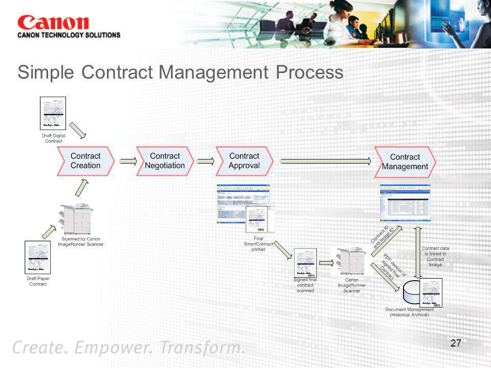 Simple Contract Management Process