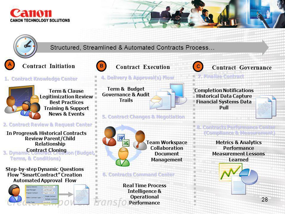 FINAL DRAFT Contract Governance