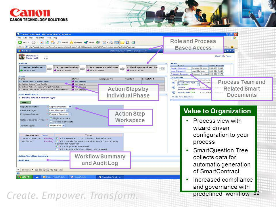 Role and Process Based Access