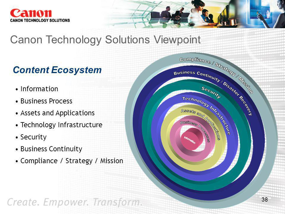 Canon Technology Solutions Viewpoint