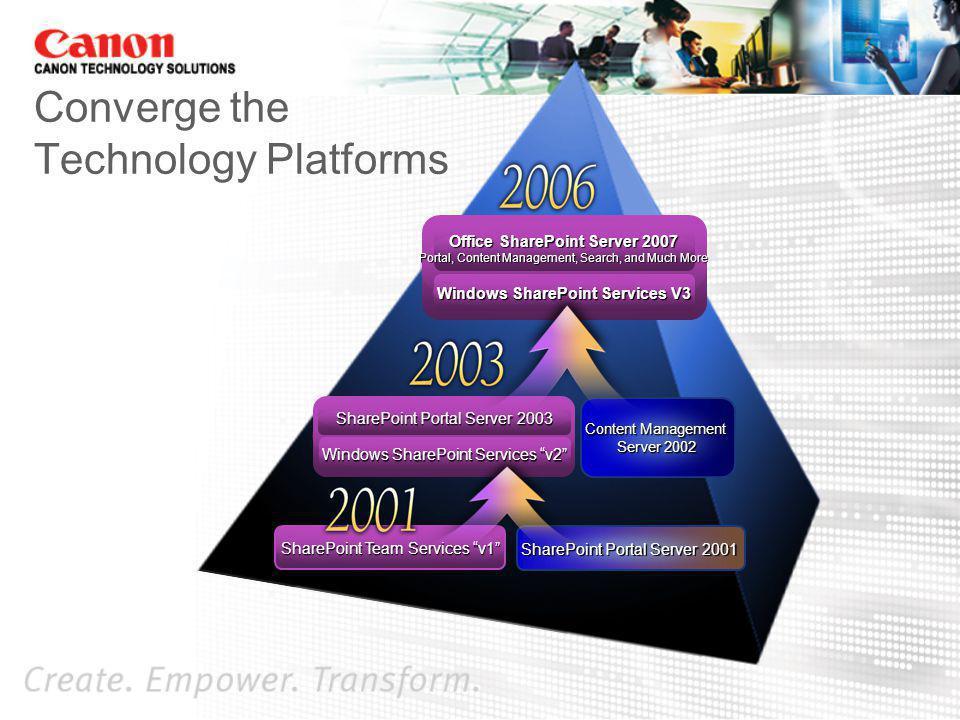 Converge the Technology Platforms