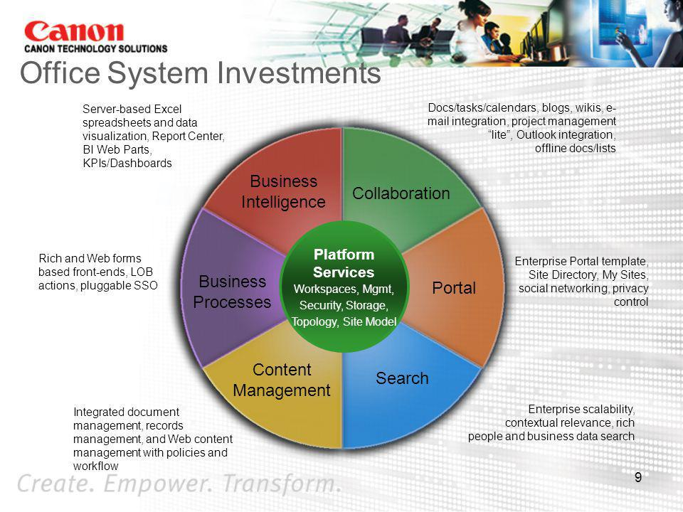 Office System Investments